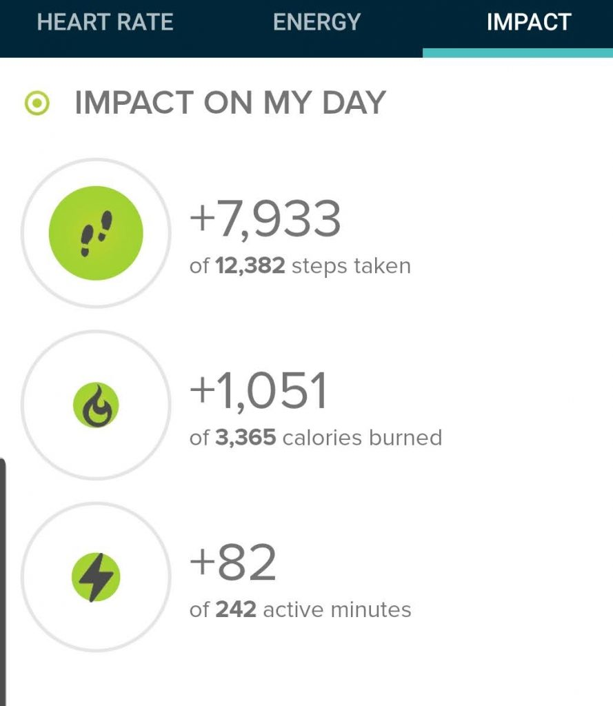 The step count from the hike from my fitbit Ionic.  The hike was 7,933 steps.