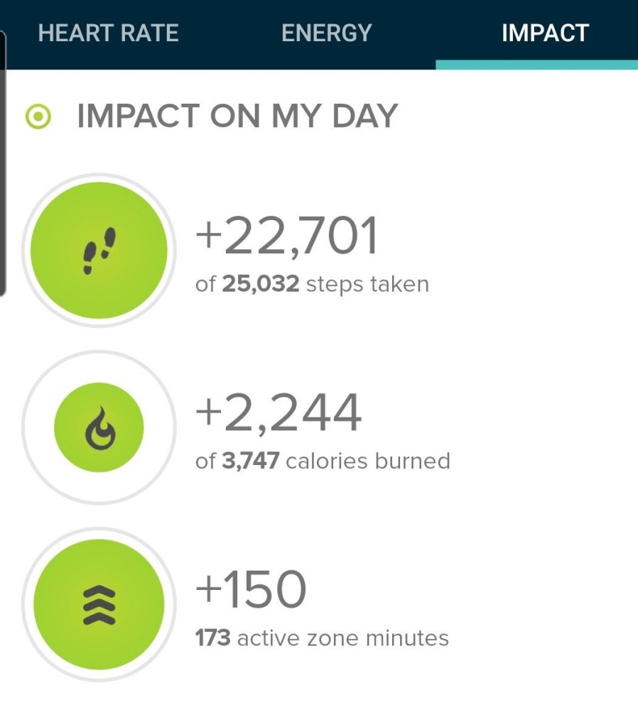 The step count from my Fitbit was 22,701 steps for  todays hike at Barr Lake.