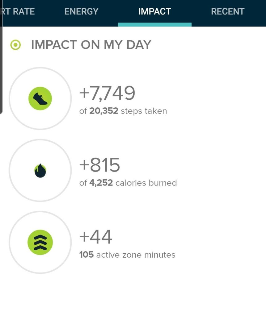 The step count from the Broken Arrow trail was 7,749 steps according to my Fitbit.